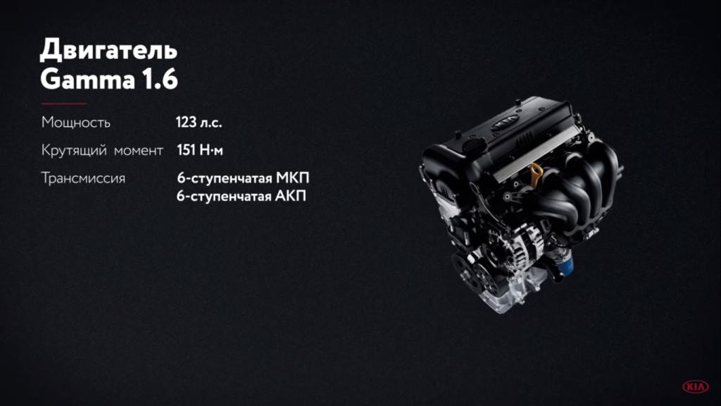 Киа селтос 2019 двигатель 1.6 дизель