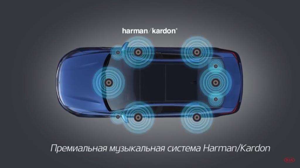 Киа Оптима 2020 в новом кузове. Цены и комплектации