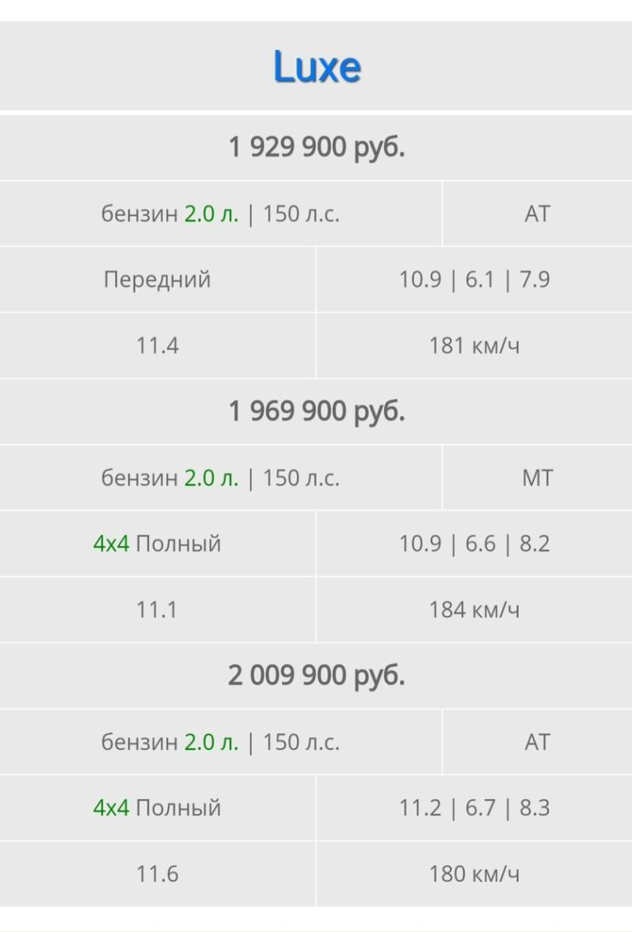 Предлагаемые комплектации и цены новой модели Киа Спортейдж