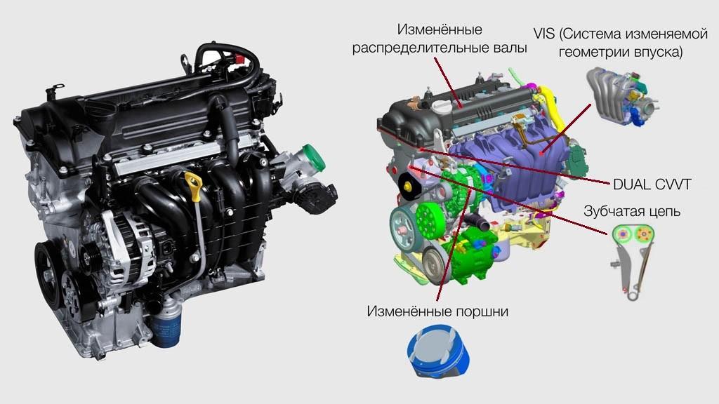 рио х 2021 двигатель